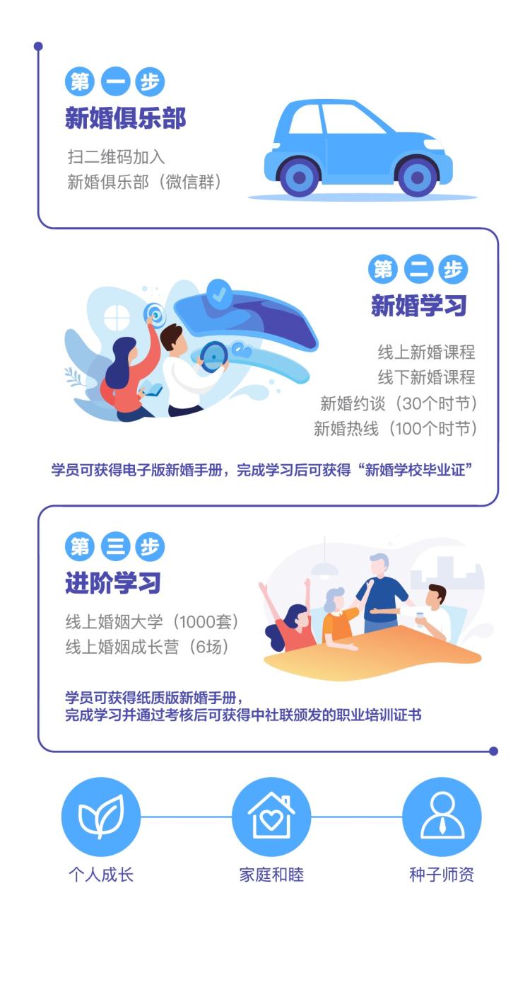 关注新婚人群,深圳市妇联启动新婚增能项目