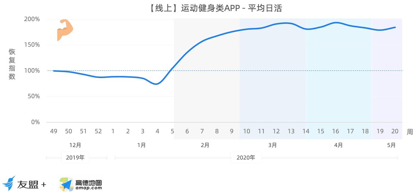 消费恢复趋势观察报告:五一奶茶店人气暴增,相比清明节客流翻倍